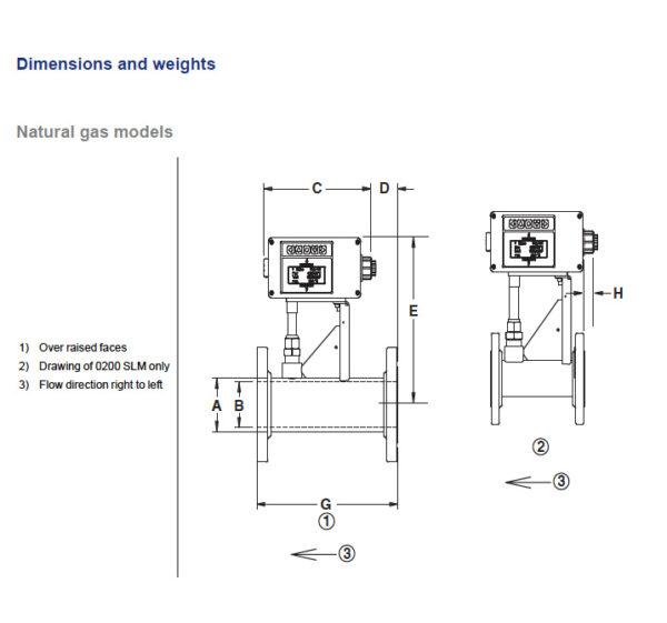 Maxon Smartlink Meter Dimensions