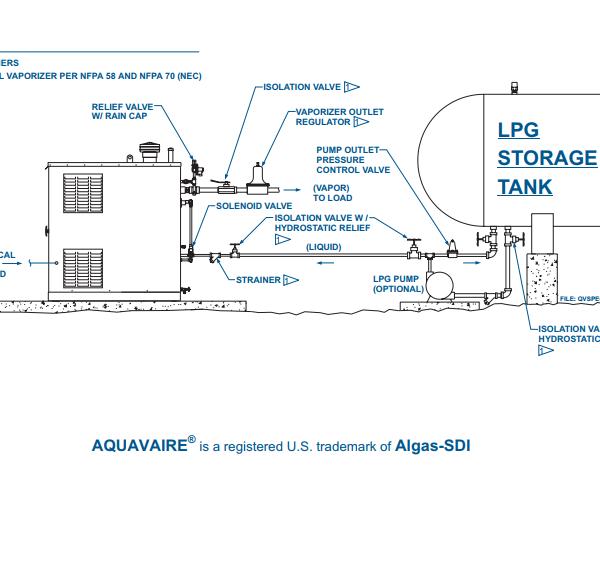 Algas SDI AQUAVAIRE Vertical Gas Fired Waterbath LPG Vaporizer