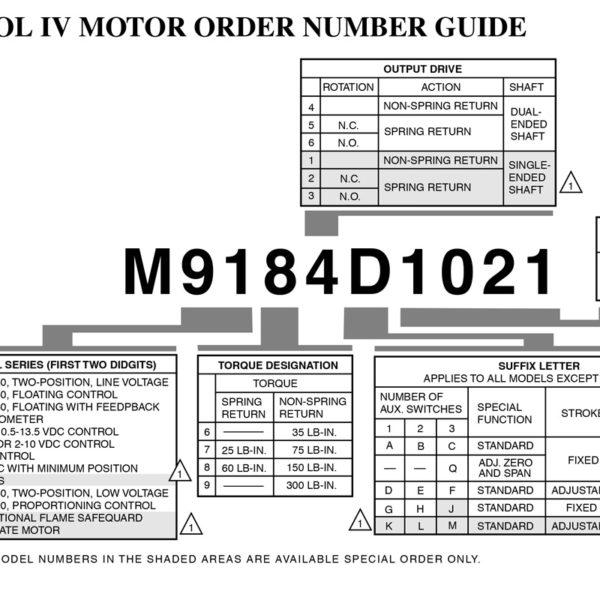 Honeywell Actuator Modutrol Guide