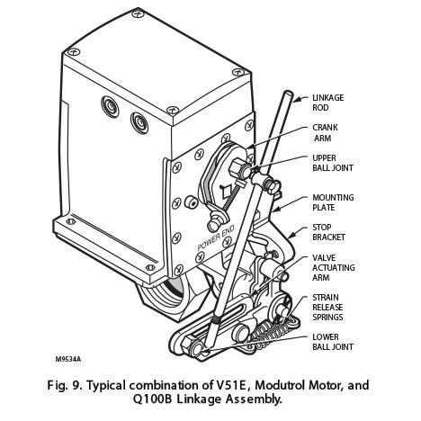 Honeywell V51E Gas Valve and Modutrol Actuator Motor