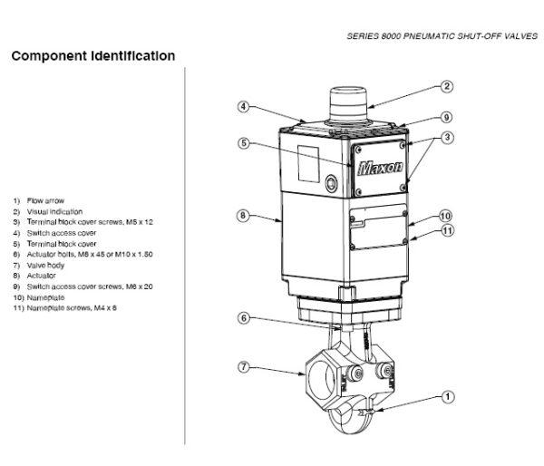 Maxon Series 8000 Pneumatic Shutoff Valve Components