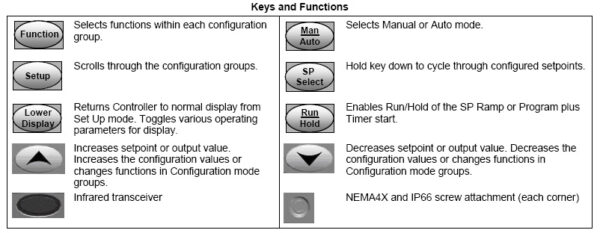 Honeywell 3200 Keys and Functions