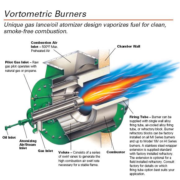 Vortometric Honeywell Eclipse Cut-away view