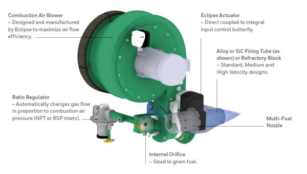 Eclipse RatioAir Burner Components