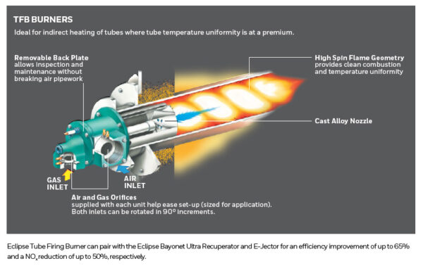 Eclipse TFB Industrial Burner