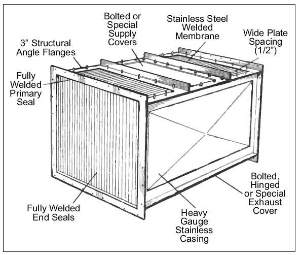 Industrial Stainless Steel Heat Exchanger Components